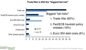 uploads/2018/07/Top-Risks-1.png
