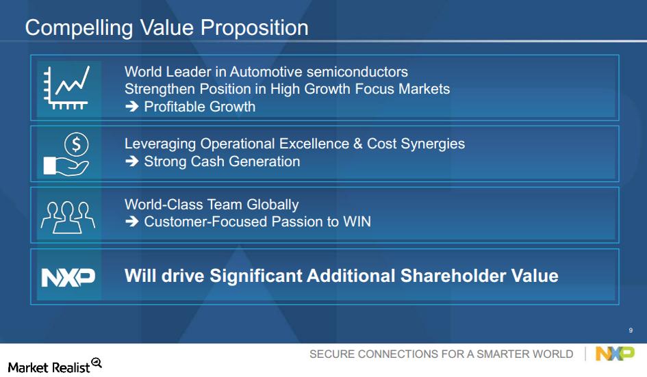 uploads///FSL NXPI Value Proposition