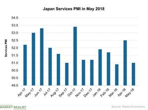 uploads/2018/06/Japan-Services-PMI-in-May-2018-2018-06-15-Copy-1.jpg
