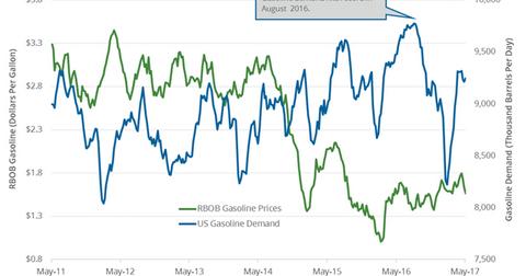 uploads/2017/05/gas-demand-2-1.png