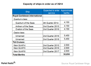 uploads/2015/01/Part10_RCL_ships-in-order1.png