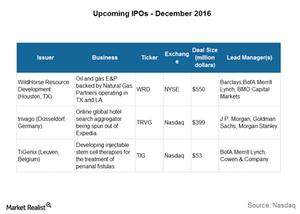 uploads///Upcoming IPOs