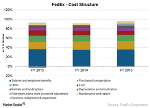 uploads/2015/06/FDX-cost-structure1.png