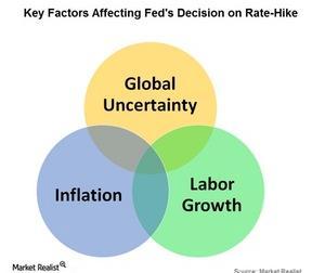 uploads/2016/05/Factors-affecting-Feds-rate-hike-decision1.jpg