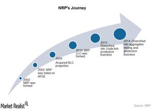 uploads///NRP journey