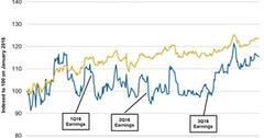 uploads///PotashCorp versus Agri Business ETF