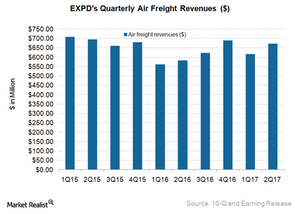 uploads/2017/08/EXPD-AirFreight-1.png