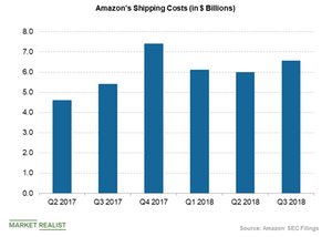 uploads/2018/12/amazon-shipping-costs-1.png
