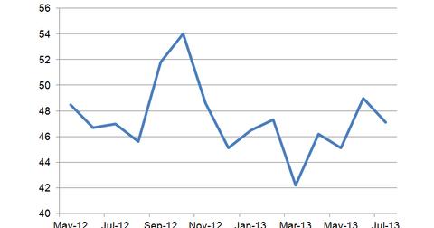 uploads///IBD TIPP Optimism Index