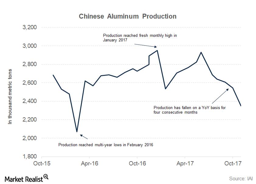 uploads///part  china producton