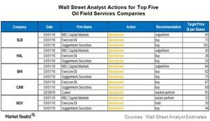 uploads///Analyst Actions Oil Field Services