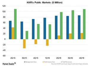 uploads/2017/03/Public-markets-1.png