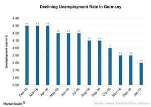 uploads/2017/03/Declining-Unemployment-Rate-In-Germany-2017-03-09-1.jpg