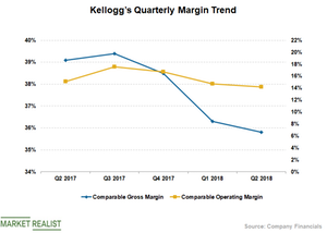 uploads/2018/09/K-margins-1.png
