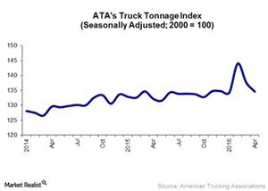 uploads/2016/06/Trucking-ATA-1.png