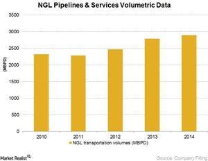 uploads///NGL Pipelines Services Volumetric Data