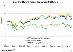 uploads/// EMERGING MKT
