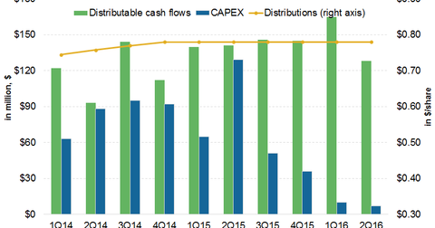 uploads/2016/08/cash-flow-measure-1.png