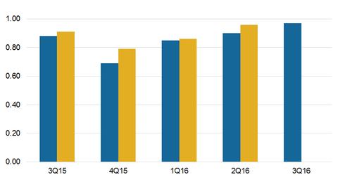uploads/2016/09/Estimates.png