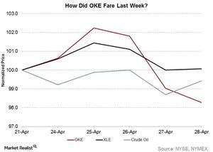 uploads/2017/05/how-did-oke-fare-last-week-1.jpg