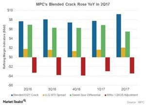 uploads/2017/07/Ref-margin-indicators-1.jpg