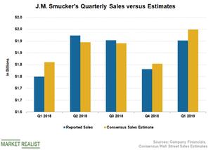 uploads/2018/08/SJM-Sales-1.png