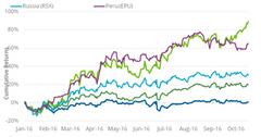 uploads///EM outperforming