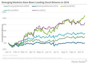 uploads/2016/11/EM-outperforming-1.png