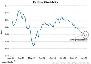 uploads/2017/06/Fertilizer-Affordability-2017-06-25-1.jpg