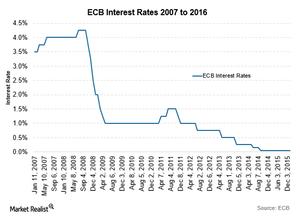 uploads/2016/02/ECB-2007-20161.png