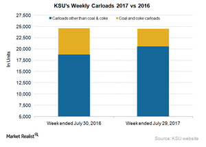uploads/2017/08/KSU-Carloads-1.png