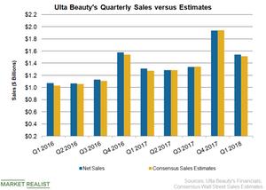 uploads/2018/06/ULTA-Sales-1Q18-1.png