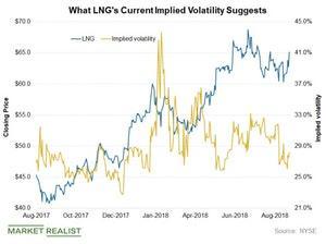 uploads/2018/08/LNG-iv-1.jpg