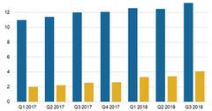 uploads///Chart  CCB