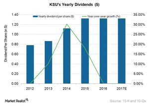 uploads/2017/06/KSU-Dividend-1.png