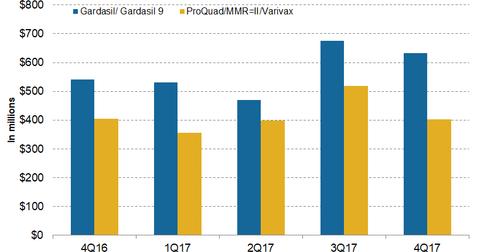 uploads/2018/03/Vaccine.png
