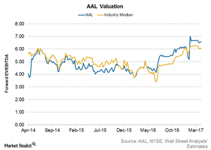 uploads///American Airlines valuation