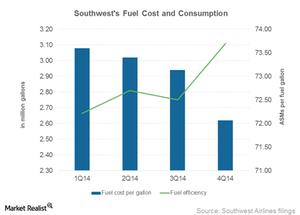 uploads/2015/01/Part4_4Q14_Fuel-cost1.png