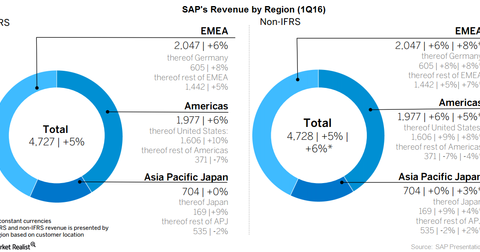 uploads/2016/04/SAP-geography1.png