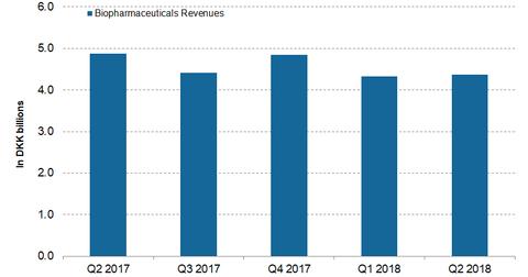 uploads/2018/08/Biopharmaceuticals.png