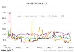 uploads/2015/09/last-valuations1.png
