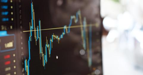 What are Cyclical Stocks and Should You Invest in Them?