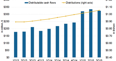 uploads/2015/12/ETE-cash-flow-measures1.png
