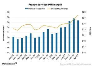 uploads/2017/05/France-Services-PMI-in-April-2017-05-12-1.jpg