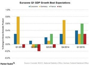 uploads/2015/05/Eurozone-GDP-Growth1.jpg