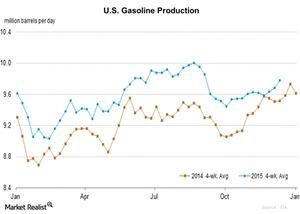 uploads/2015/12/U.S.-Gasoline-Production-2015-12-171.jpg