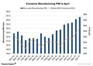 uploads/2017/05/Eurozone-Manufacturing-PMI-in-April-2017-05-11-1.jpg