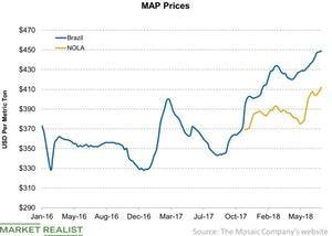 uploads/2018/07/MAP-Prices-2018-07-29-1.jpg