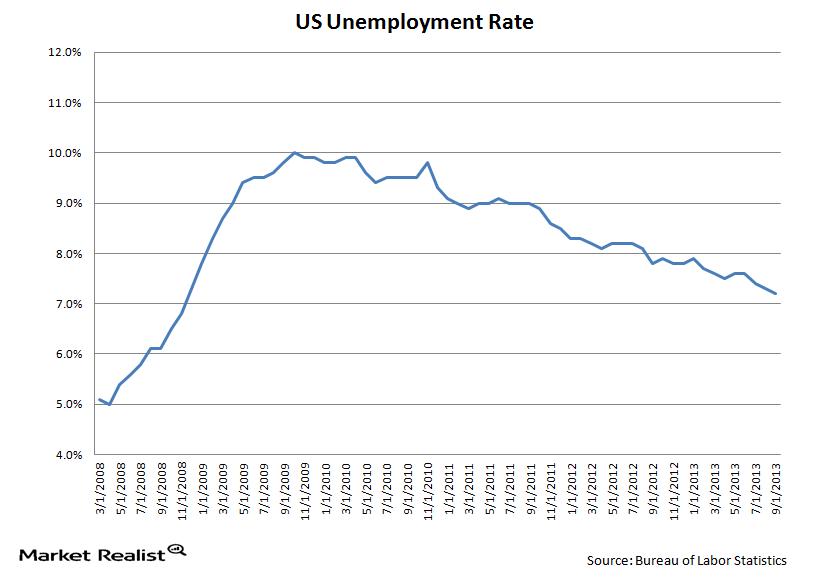 uploads///MR unemployment