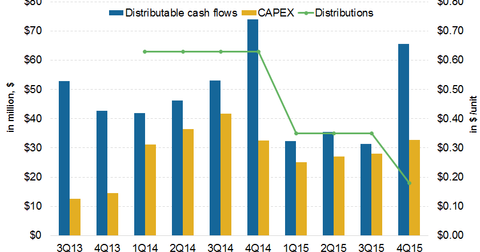 uploads/2016/04/cash-flow-measures1.png